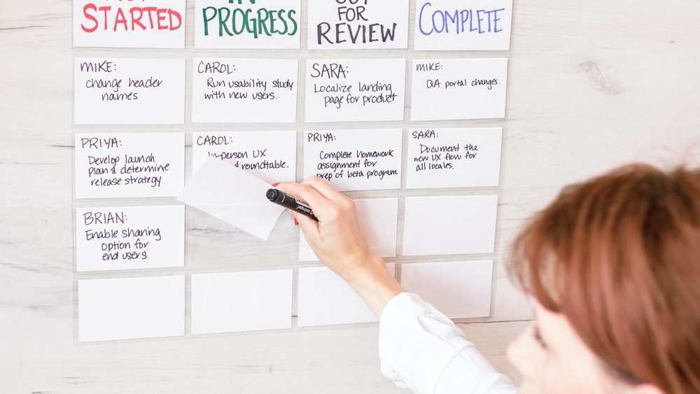Plan your workflow kanban-style with the ProSimpli Organizer for Index Cards