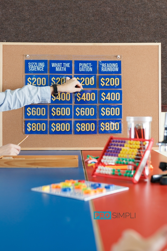 Jeopardy game in the classroom